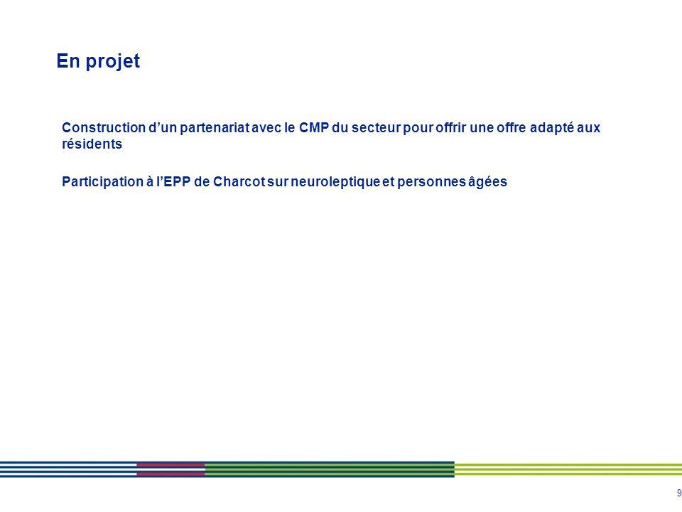 9 En projet Construction dun partenariat avec le CMP du secteur pour offrir une offre adapté aux résidents Participation à lEPP de Charcot sur neurole