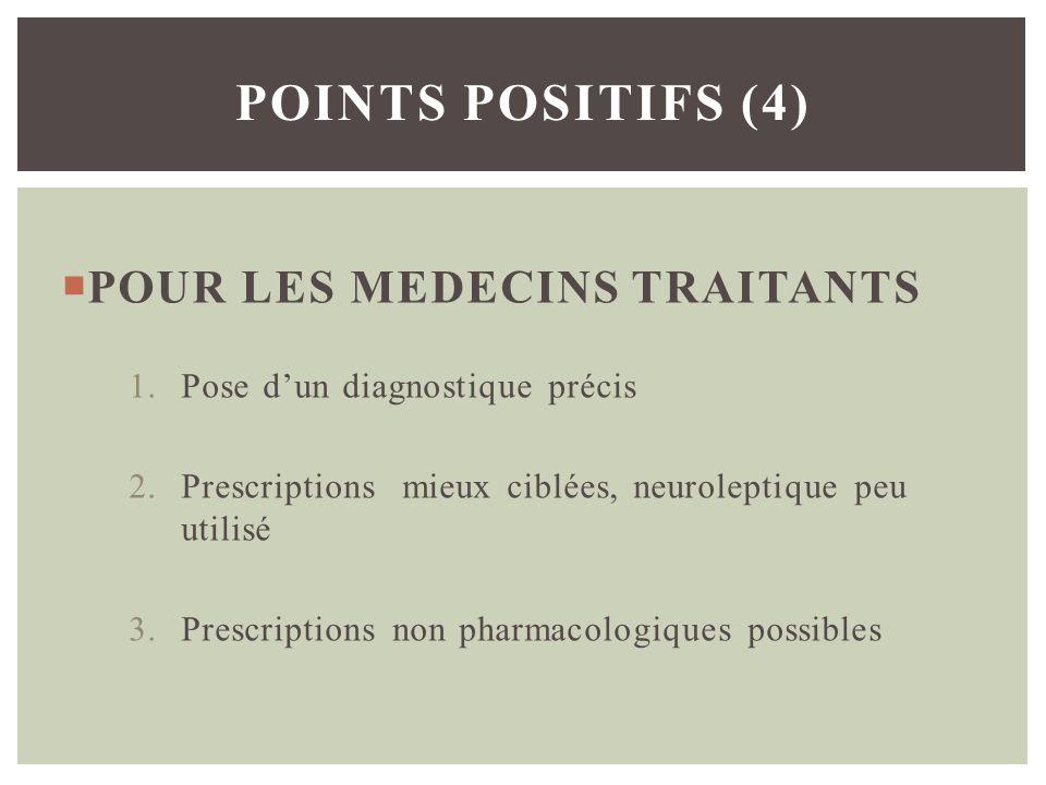 POUR LES MEDECINS TRAITANTS 1.Pose dun diagnostique précis 2.Prescriptions mieux ciblées, neuroleptique peu utilisé 3.Prescriptions non pharmacologiqu