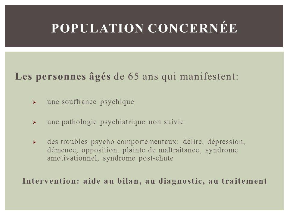 Les personnes âgés de 65 ans qui manifestent: une souffrance psychique une pathologie psychiatrique non suivie des troubles psycho comportementaux: dé