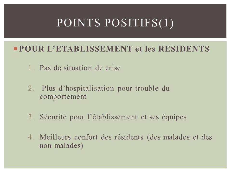 POUR LETABLISSEMENT et les RESIDENTS 1.Pas de situation de crise 2. Plus dhospitalisation pour trouble du comportement 3.Sécurité pour létablissement