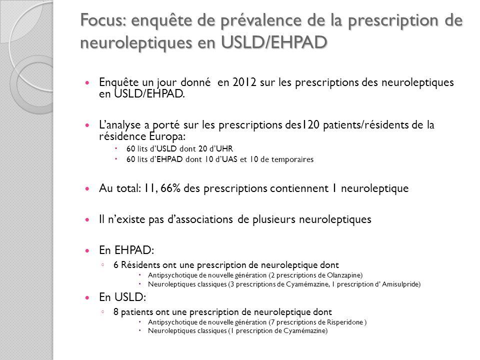Focus: enquête de prévalence de la prescription de neuroleptiques en USLD/EHPAD Enquête un jour donné en 2012 sur les prescriptions des neuroleptiques