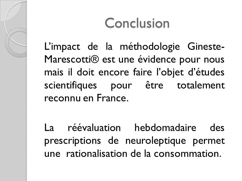Conclusion Limpact de la méthodologie Gineste- Marescotti® est une évidence pour nous mais il doit encore faire lobjet détudes scientifiques pour être