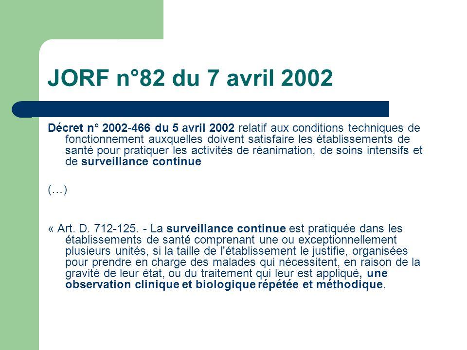 SROS 2003 Unité de surveillance continue Quelle problématique .