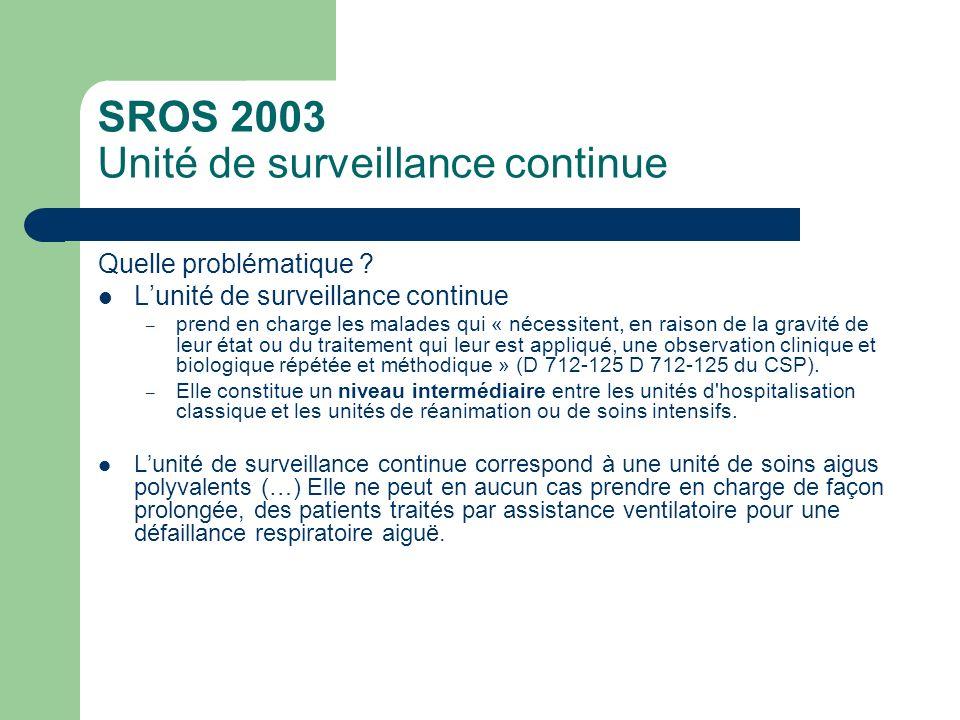 SROS 2003 Unité de surveillance continue Quelle problématique ? Lunité de surveillance continue – prend en charge les malades qui « nécessitent, en ra