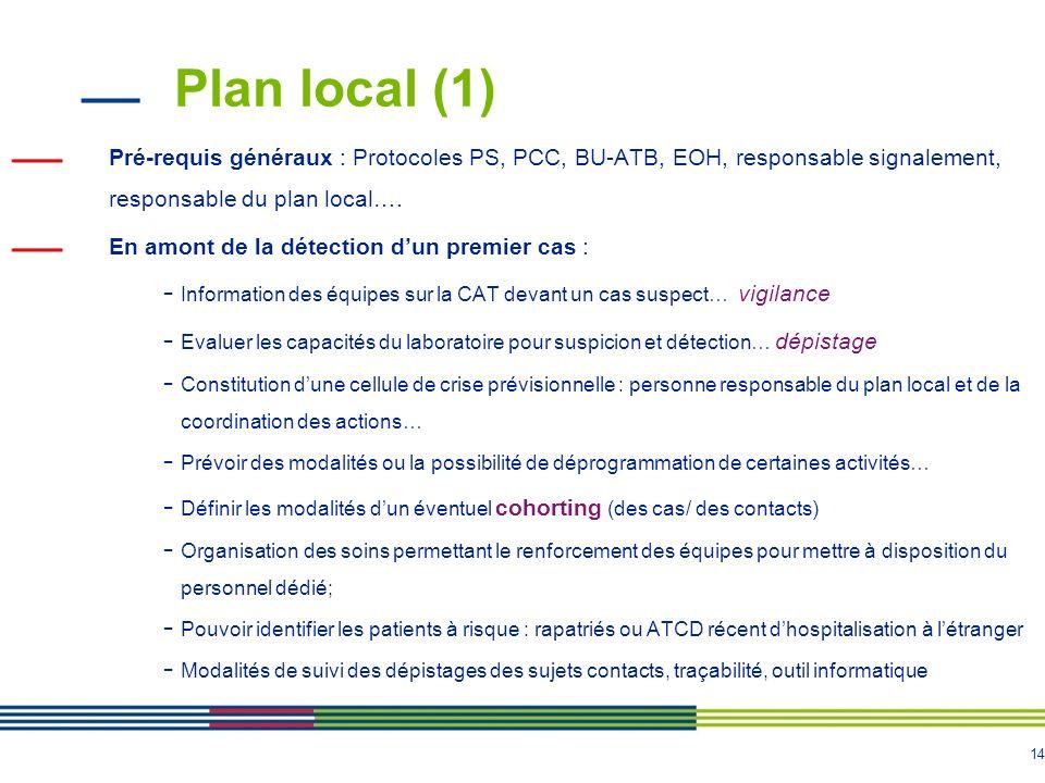 14 Plan local (1) Pré-requis généraux : Protocoles PS, PCC, BU-ATB, EOH, responsable signalement, responsable du plan local….