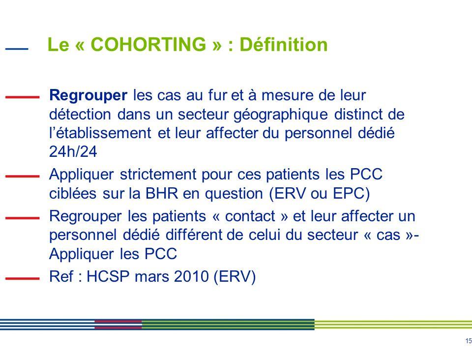 15 Le « COHORTING » : Définition Regrouper les cas au fur et à mesure de leur détection dans un secteur géographique distinct de létablissement et leur affecter du personnel dédié 24h/24 Appliquer strictement pour ces patients les PCC ciblées sur la BHR en question (ERV ou EPC) Regrouper les patients « contact » et leur affecter un personnel dédié différent de celui du secteur « cas »- Appliquer les PCC Ref : HCSP mars 2010 (ERV)
