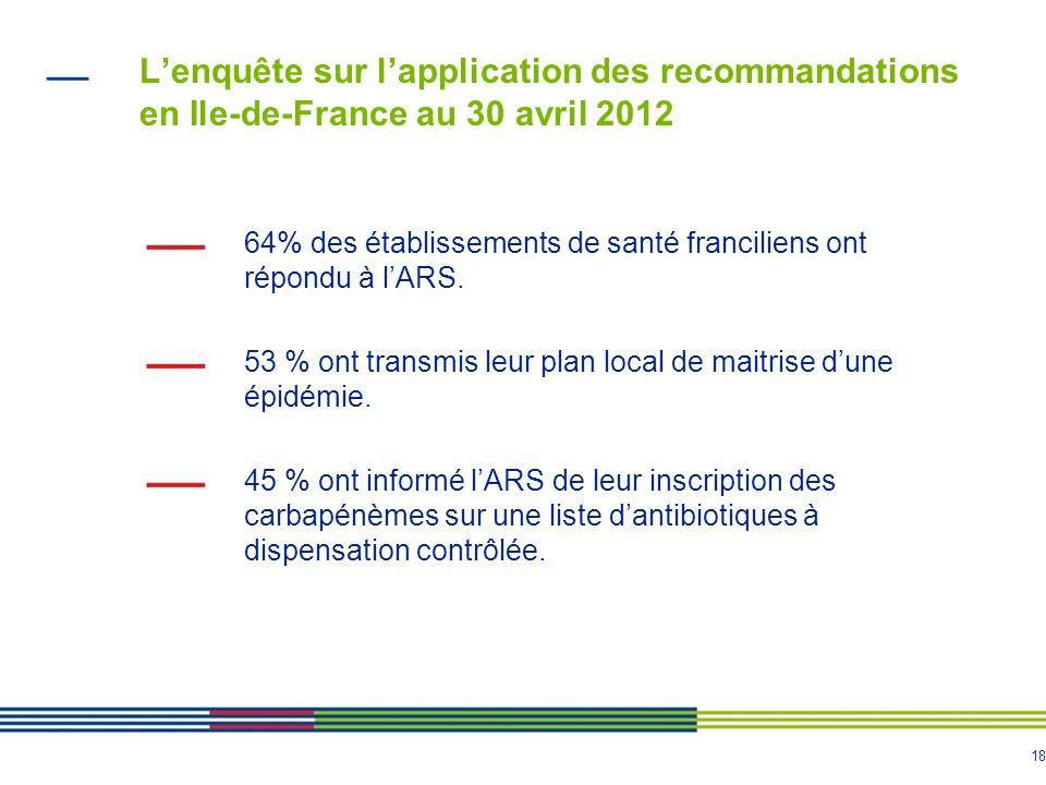 18 Lenquête sur lapplication des recommandations en Ile-de-France au 30 avril 2012 64% des établissements de santé franciliens ont répondu à lARS.