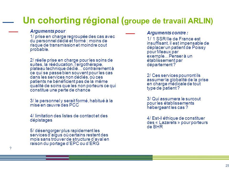 25 Un cohorting régional ( groupe de travail ARLIN) Arguments pour : 1/ prise en charge regroupée des cas avec du personnel dédié et formé : moins de risque de transmission et moindre cout probable.