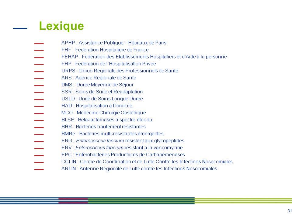 31 Lexique APHP : Assistance Publique – Hôpitaux de Paris FHF : Fédération Hospitalière de France FEHAP : Fédération des Etablissements Hospitaliers et dAide à la personne FHP : Fédération de lHospitalisation Privée URPS : Union Régionale des Professionnels de Santé ARS : Agence Régionale de Santé DMS : Durée Moyenne de Séjour SSR : Soins de Suite et Réadaptation USLD : Unité de Soins Longue Durée HAD : Hospitalisation à Domicile MCO : Médecine Chirurgie Obstétrique BLSE : Bêta-lactamases à spectre étendu BHR : Bactéries hautement résistantes BMRe : Bactéries multi-résistantes émergentes ERG : Entérococcus faecium résistant aux glycopeptides ERV : Entérococcus faecium résistant à la vancomycine EPC : Entérobactéries Productrices de Carbapémènases CCLIN : Centre de Coordination et de Lutte Contre les Infections Nosocomiales ARLIN : Antenne Régionale de Lutte contre les Infections Nosocomiales