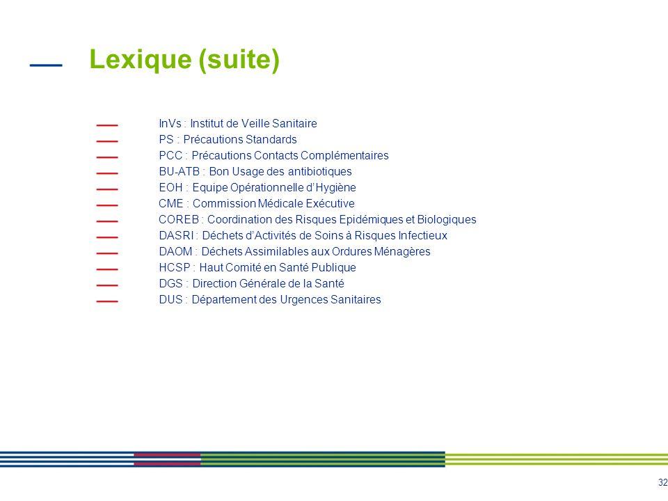 32 Lexique (suite) InVs : Institut de Veille Sanitaire PS : Précautions Standards PCC : Précautions Contacts Complémentaires BU-ATB : Bon Usage des antibiotiques EOH : Equipe Opérationnelle dHygiène CME : Commission Médicale Exécutive COREB : Coordination des Risques Epidémiques et Biologiques DASRI : Déchets dActivités de Soins à Risques Infectieux DAOM : Déchets Assimilables aux Ordures Ménagères HCSP : Haut Comité en Santé Publique DGS : Direction Générale de la Santé DUS : Département des Urgences Sanitaires