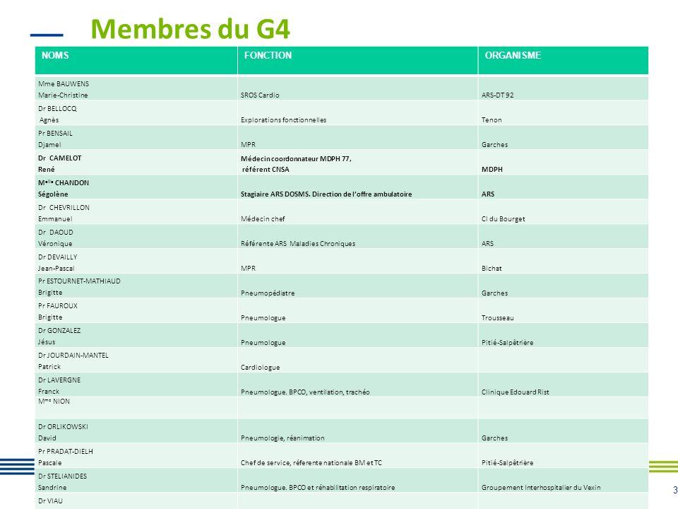 3 Membres du G4 NOMSFONCTIONORGANISME Mme BAUWENS Marie-ChristineSROS CardioARS-DT 92 Dr BELLOCQ AgnèsExplorations fonctionnellesTenon Pr BENSAIL Djam
