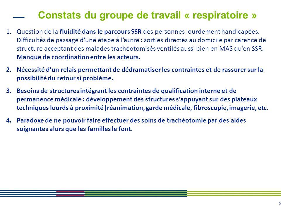 5 Constats du groupe de travail « respiratoire » 1.Question de la fluidité dans le parcours SSR des personnes lourdement handicapées. Difficultés de p