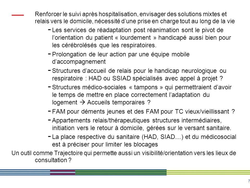 7 Renforcer le suivi après hospitalisation, envisager des solutions mixtes et relais vers le domicile, nécessité dune prise en charge tout au long de
