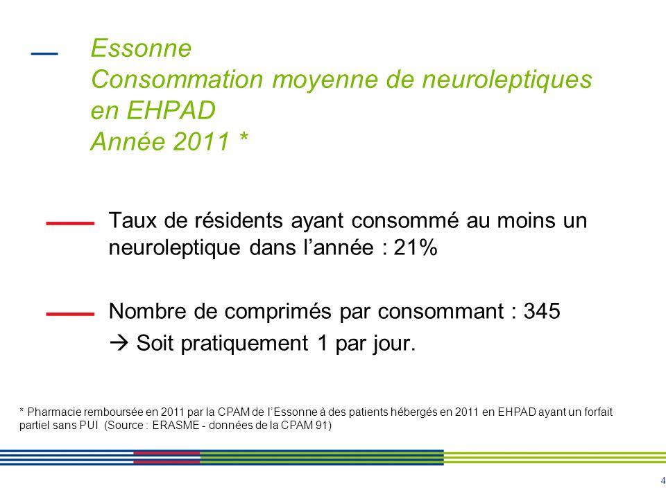 4 Essonne Consommation moyenne de neuroleptiques en EHPAD Année 2011 * Taux de résidents ayant consommé au moins un neuroleptique dans lannée : 21% No