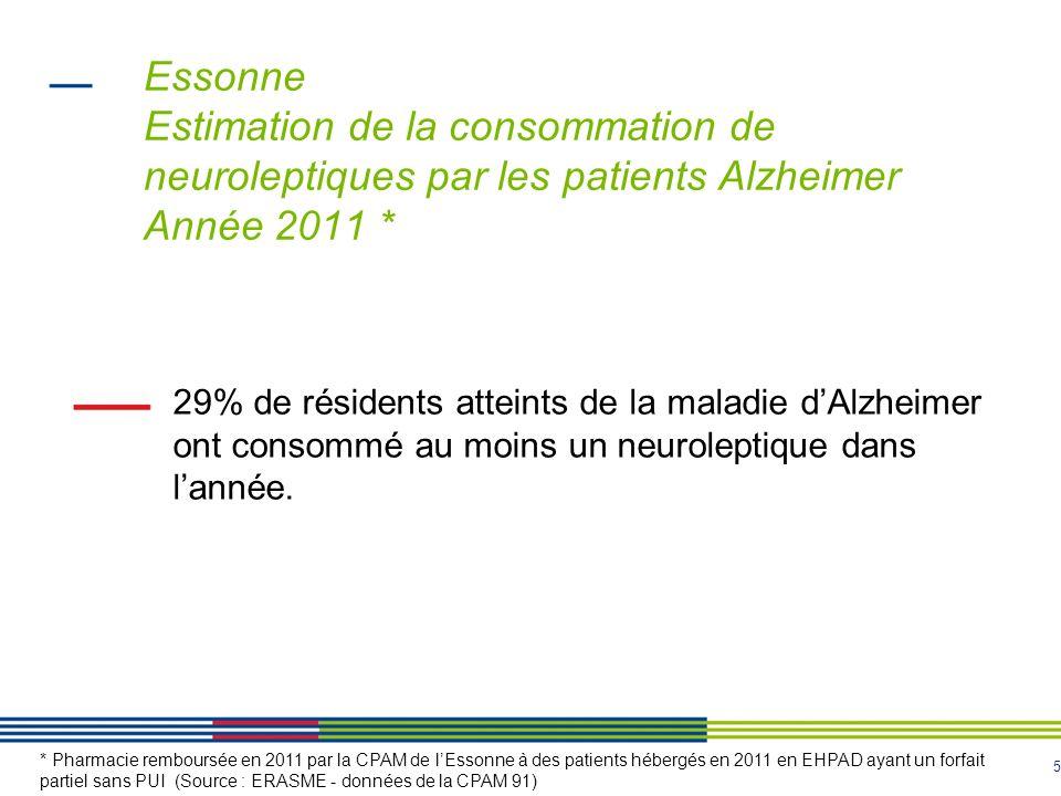5 Essonne Estimation de la consommation de neuroleptiques par les patients Alzheimer Année 2011 * 29% de résidents atteints de la maladie dAlzheimer o