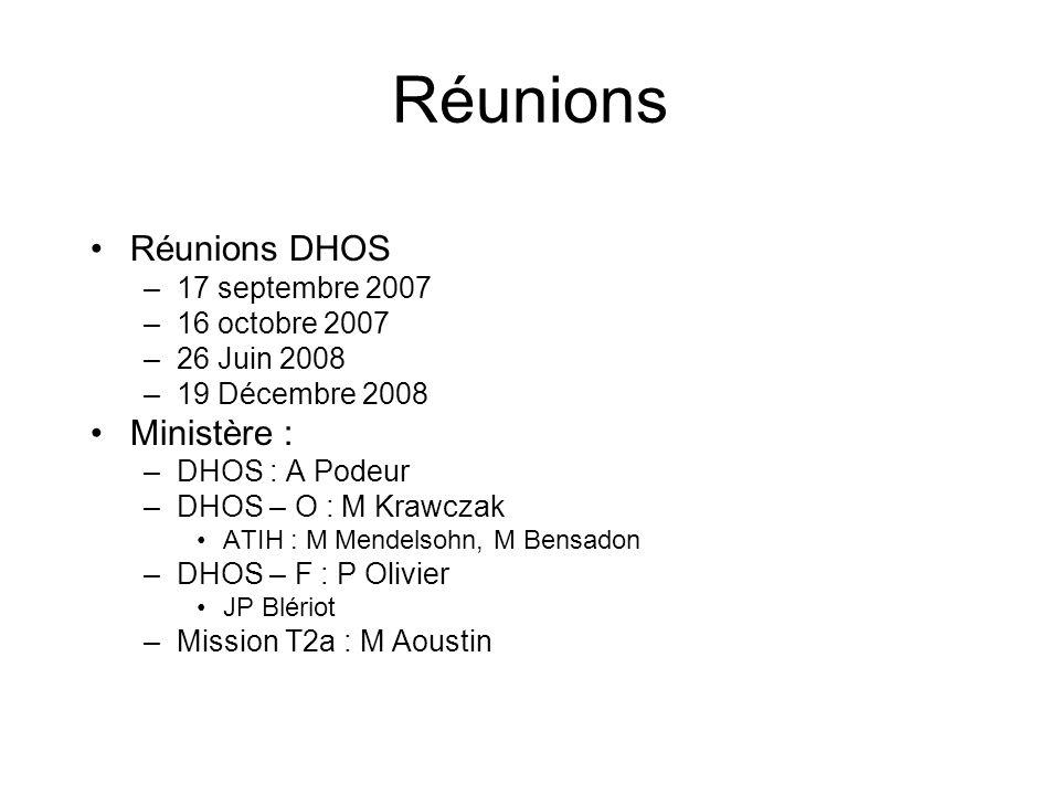 Réunions Réunions DHOS –17 septembre 2007 –16 octobre 2007 –26 Juin 2008 –19 Décembre 2008 Ministère : –DHOS : A Podeur –DHOS – O : M Krawczak ATIH : M Mendelsohn, M Bensadon –DHOS – F : P Olivier JP Blériot –Mission T2a : M Aoustin
