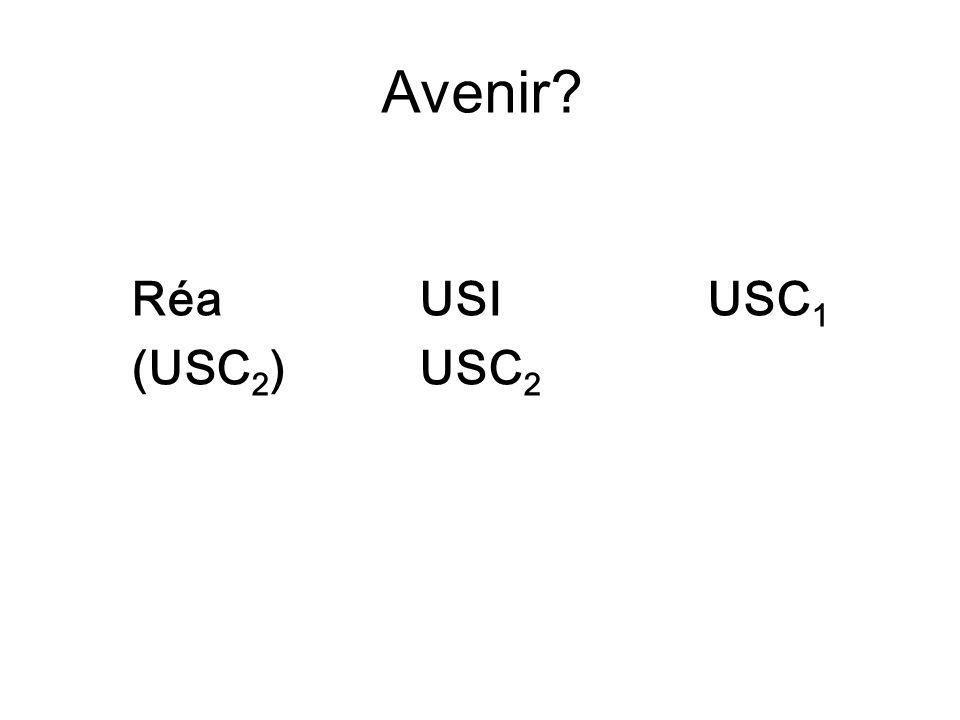 RéaUSIUSC 1 (USC 2 )USC 2 Avenir?