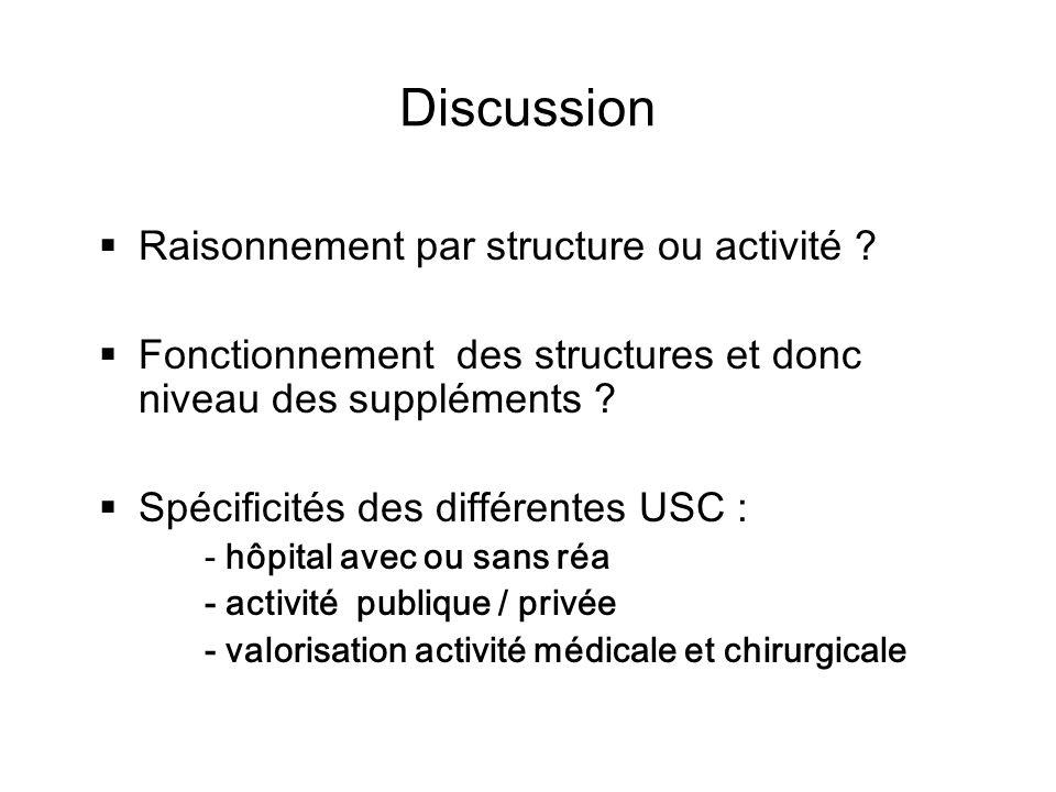 Discussion Raisonnement par structure ou activité ? Fonctionnement des structures et donc niveau des suppléments ? Spécificités des différentes USC :