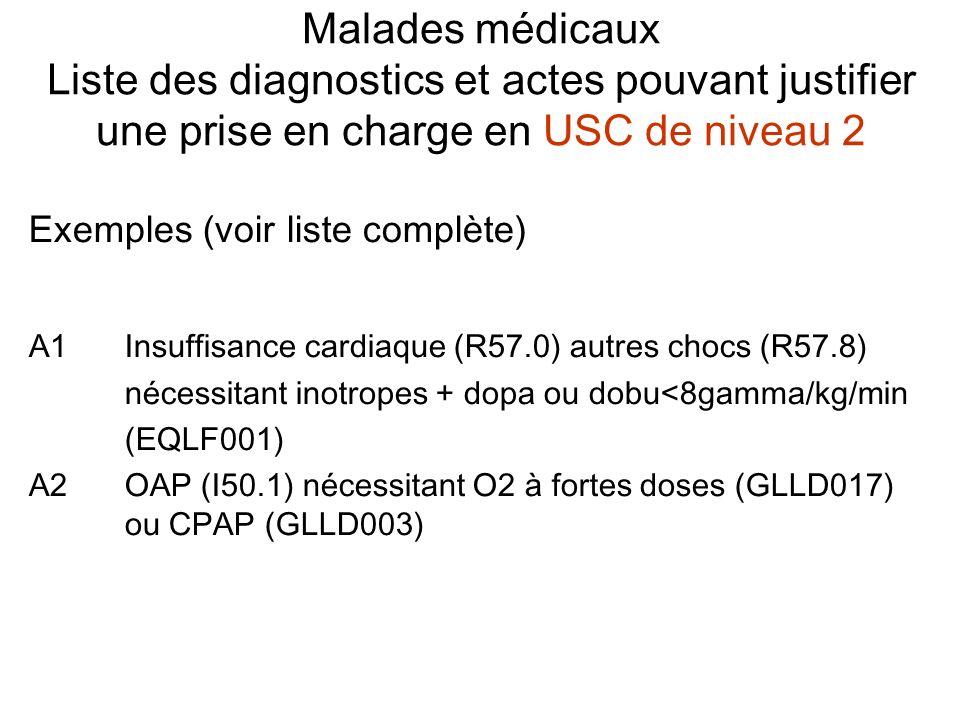 Malades médicaux Liste des diagnostics et actes pouvant justifier une prise en charge en USC de niveau 2 Exemples (voir liste complète) A1 Insuffisance cardiaque (R57.0) autres chocs (R57.8) nécessitant inotropes + dopa ou dobu<8gamma/kg/min (EQLF001) A2 OAP (I50.1) nécessitant O2 à fortes doses (GLLD017) ou CPAP (GLLD003)