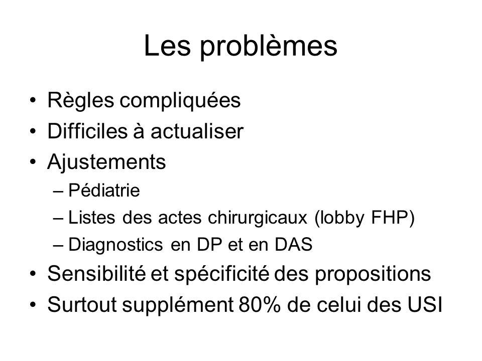 Les problèmes Règles compliquées Difficiles à actualiser Ajustements –Pédiatrie –Listes des actes chirurgicaux (lobby FHP) –Diagnostics en DP et en DA