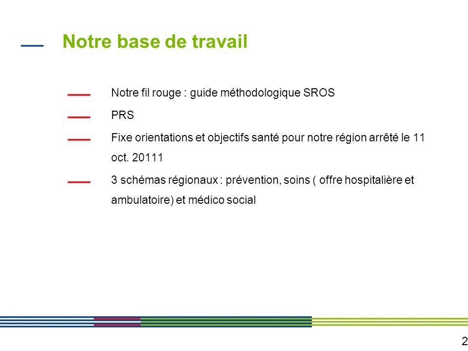 2 Notre base de travail Notre fil rouge : guide méthodologique SROS PRS Fixe orientations et objectifs santé pour notre région arrêté le 11 oct. 20111