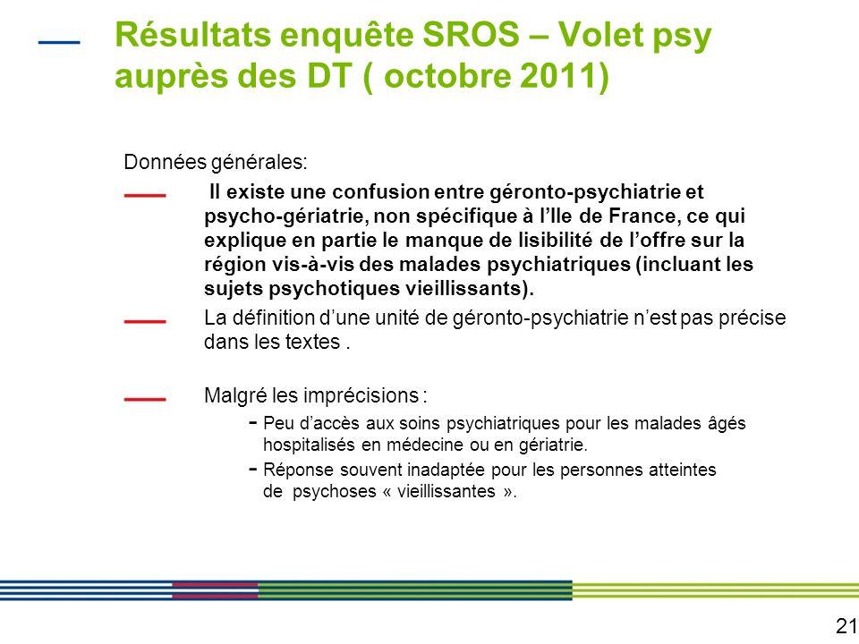 21 Résultats enquête SROS – Volet psy auprès des DT ( octobre 2011) Données générales: Il existe une confusion entre géronto-psychiatrie et psycho-gér