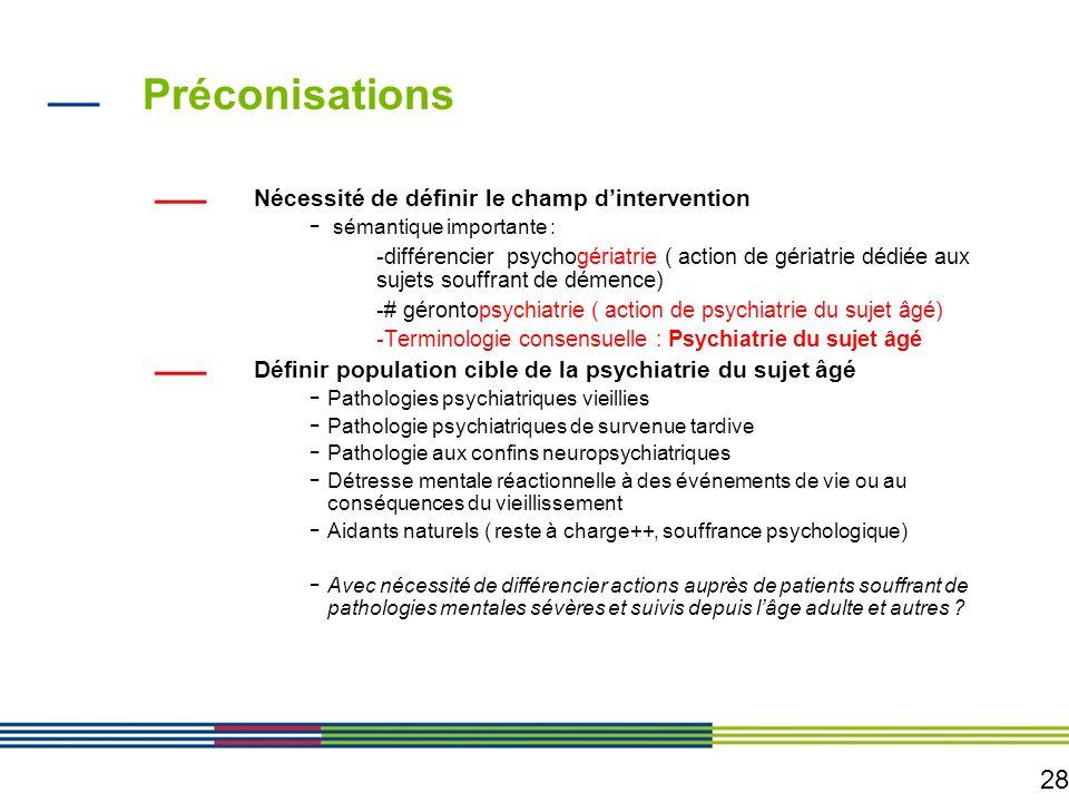 28 Préconisations Nécessité de définir le champ dintervention - sémantique importante : -différencier psychogériatrie ( action de gériatrie dédiée aux