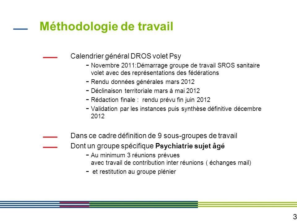 3 Méthodologie de travail Calendrier général DROS volet Psy - Novembre 2011:Démarrage groupe de travail SROS sanitaire volet avec des représentations