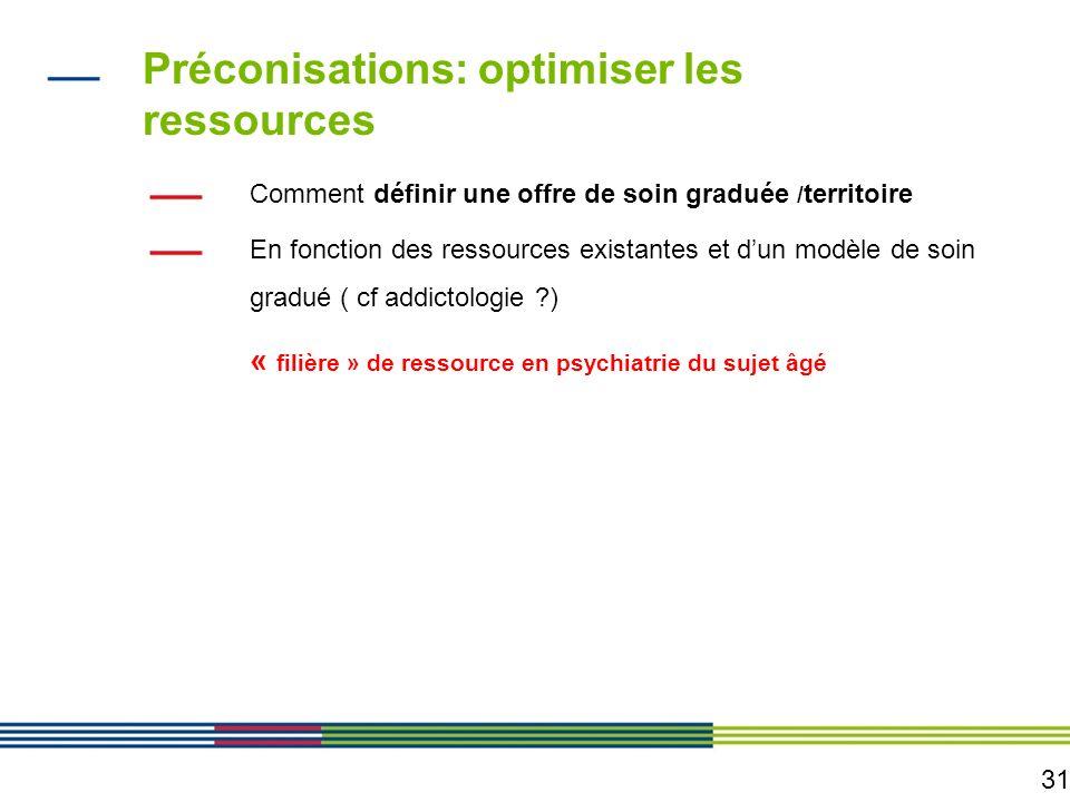 31 Préconisations: optimiser les ressources Comment définir une offre de soin graduée / territoire En fonction des ressources existantes et dun modèle