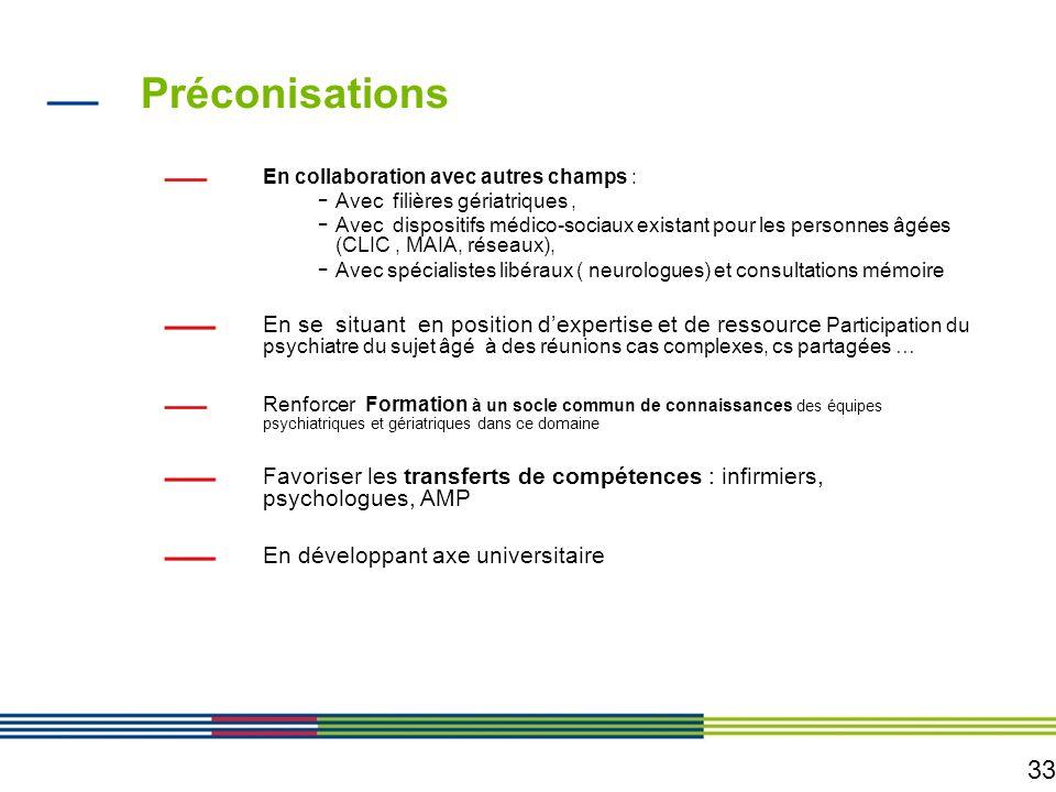 33 Préconisations En collaboration avec autres champs : - Avec filières gériatriques, - Avec dispositifs médico-sociaux existant pour les personnes âg
