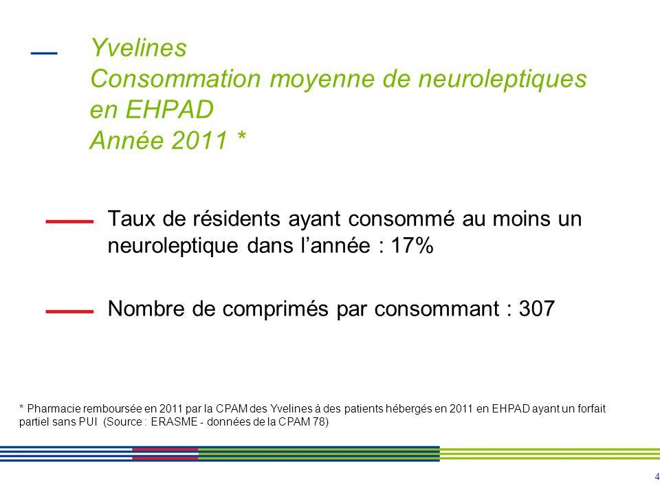 4 Yvelines Consommation moyenne de neuroleptiques en EHPAD Année 2011 * Taux de résidents ayant consommé au moins un neuroleptique dans lannée : 17% N