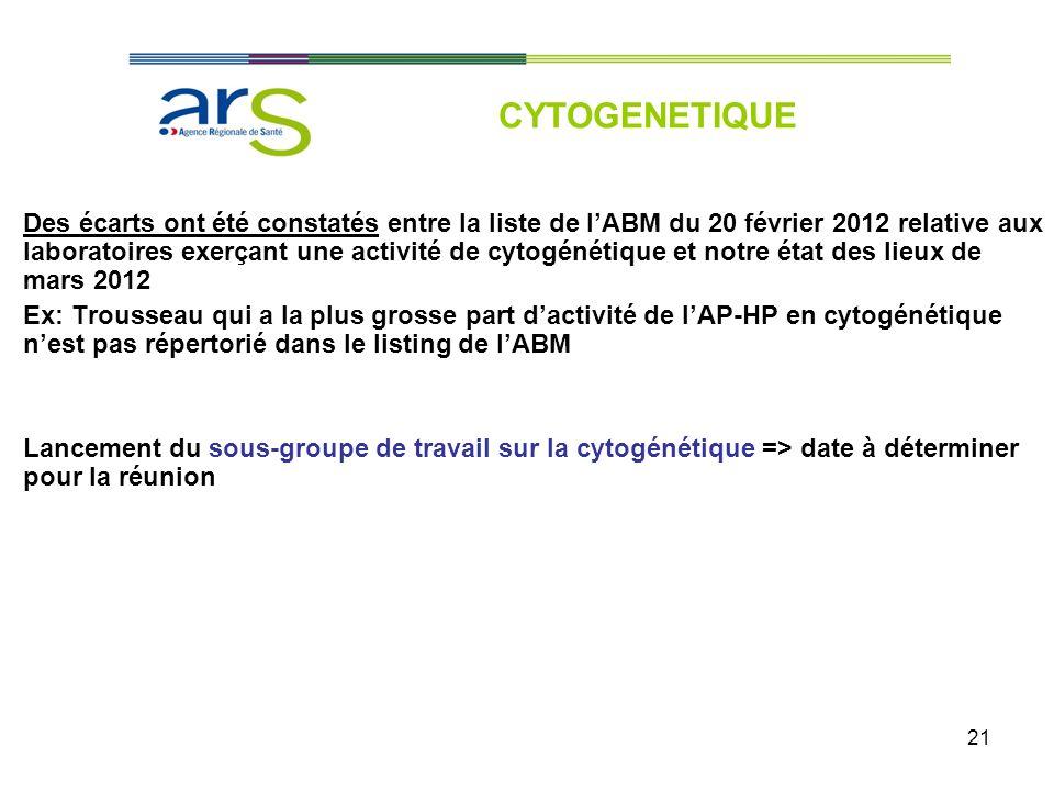 21 Des écarts ont été constatés entre la liste de lABM du 20 février 2012 relative aux laboratoires exerçant une activité de cytogénétique et notre ét