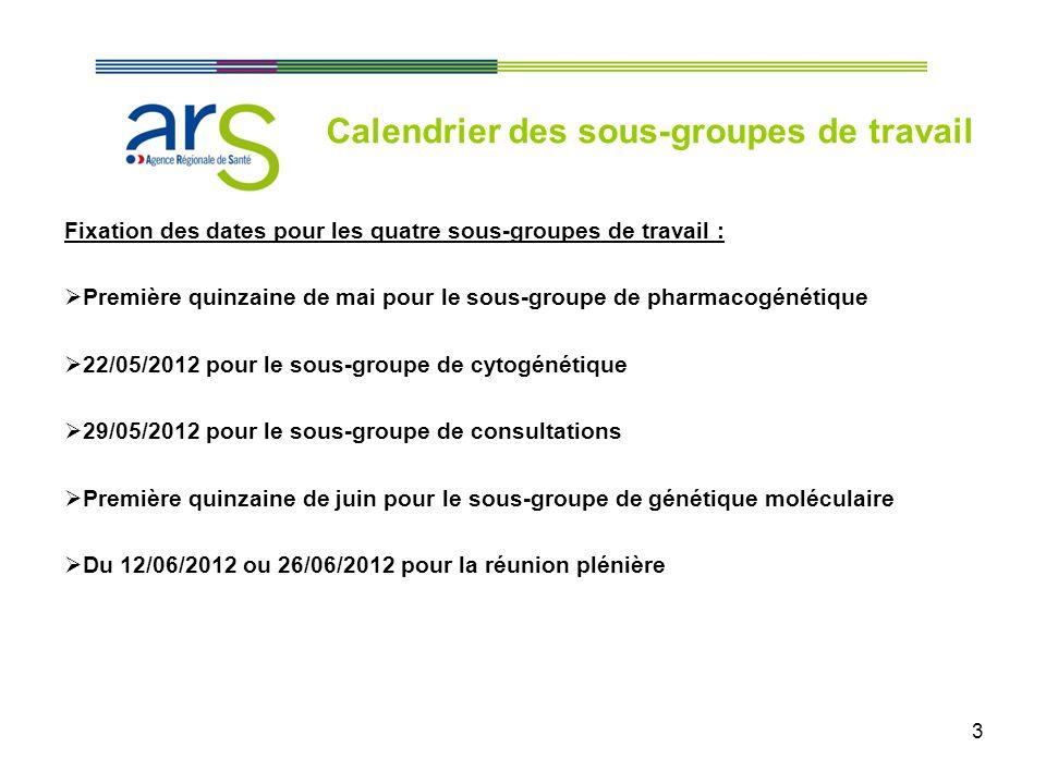 3 Fixation des dates pour les quatre sous-groupes de travail : Première quinzaine de mai pour le sous-groupe de pharmacogénétique 22/05/2012 pour le s