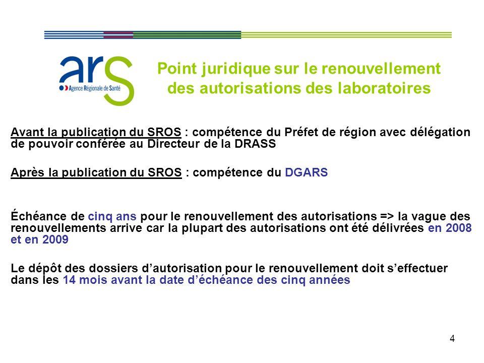 4 Avant la publication du SROS : compétence du Préfet de région avec délégation de pouvoir conférée au Directeur de la DRASS Après la publication du S
