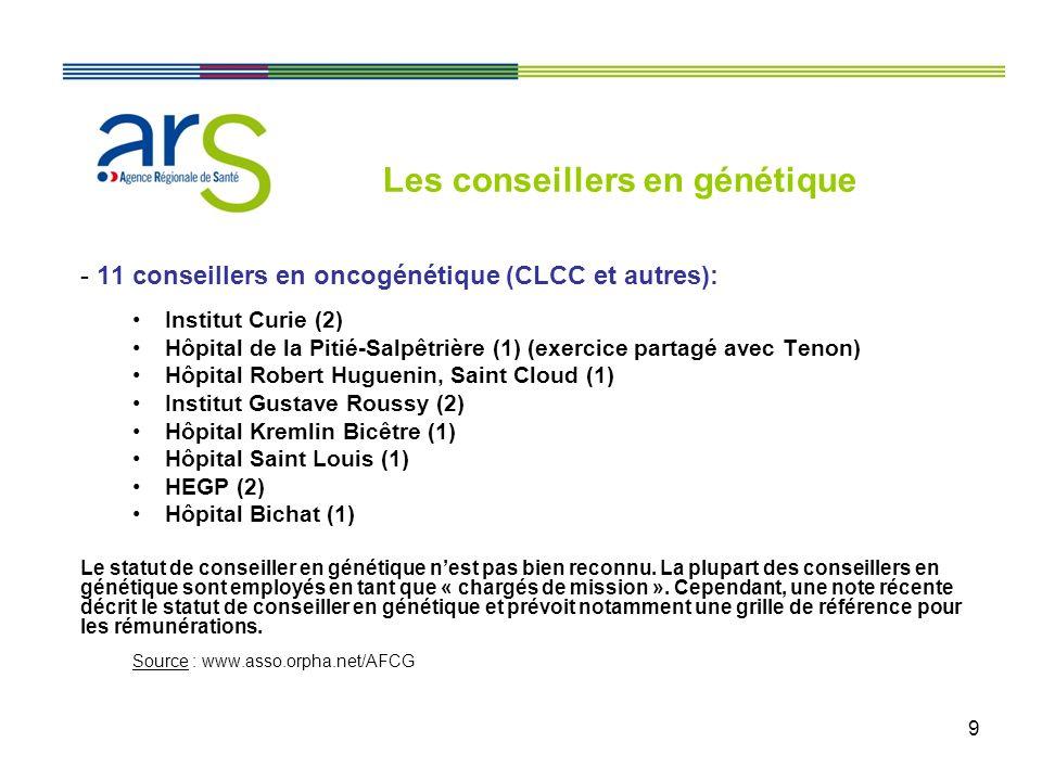 9 - 11 conseillers en oncogénétique (CLCC et autres): Institut Curie (2) Hôpital de la Pitié-Salpêtrière (1) (exercice partagé avec Tenon) Hôpital Rob