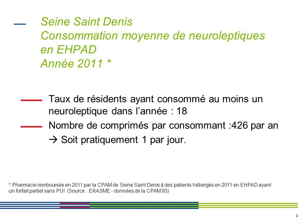 4 Seine Saint Denis Consommation moyenne de neuroleptiques en EHPAD Année 2011 * Taux de résidents ayant consommé au moins un neuroleptique dans lannée : 18 Nombre de comprimés par consommant :426 par an Soit pratiquement 1 par jour.