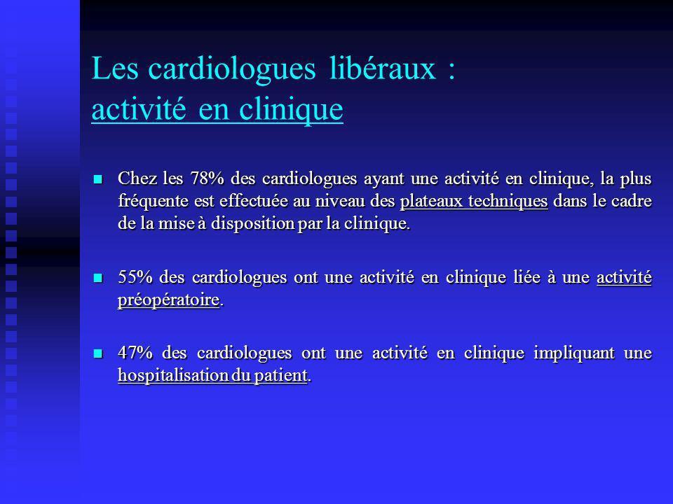 Les cardiologues libéraux : activité en clinique Chez les 78% des cardiologues ayant une activité en clinique, la plus fréquente est effectuée au nive