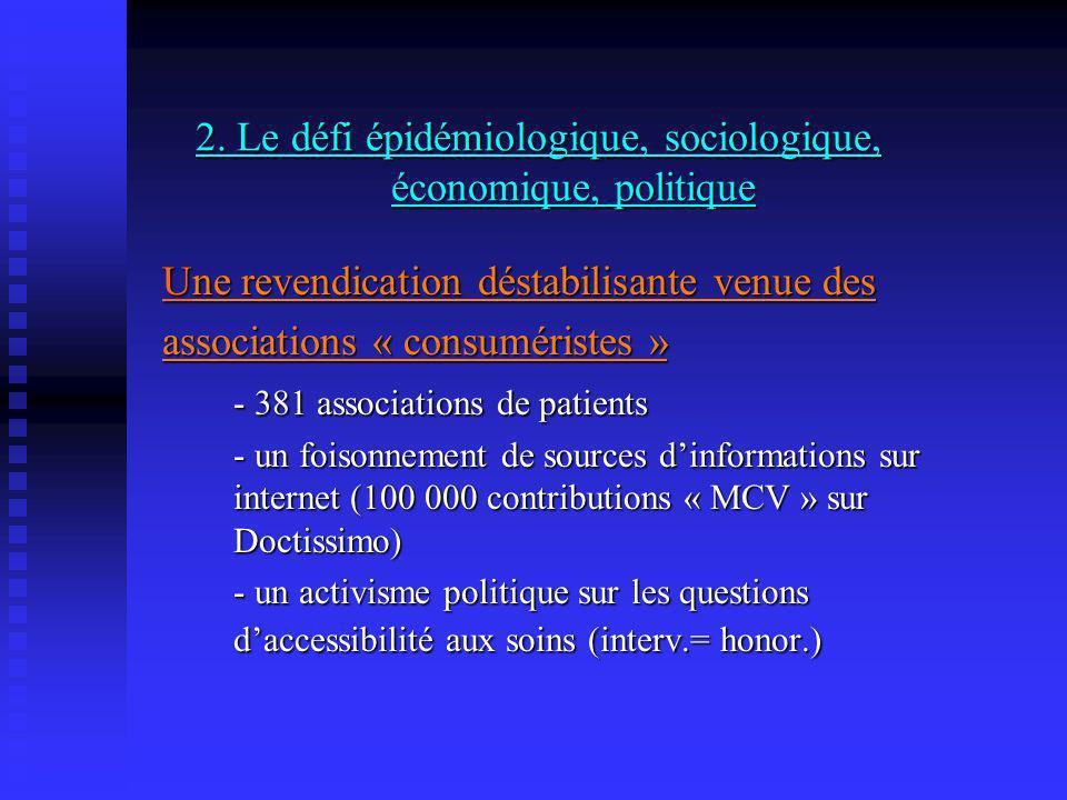 2. Le défi épidémiologique, sociologique, économique, politique Une revendication déstabilisante venue des associations « consuméristes » - 381 associ