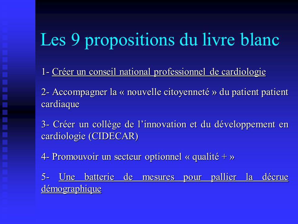 Les 9 propositions du livre blanc 1- Créer un conseil national professionnel de cardiologie 2- Accompagner la « nouvelle citoyenneté » du patient pati