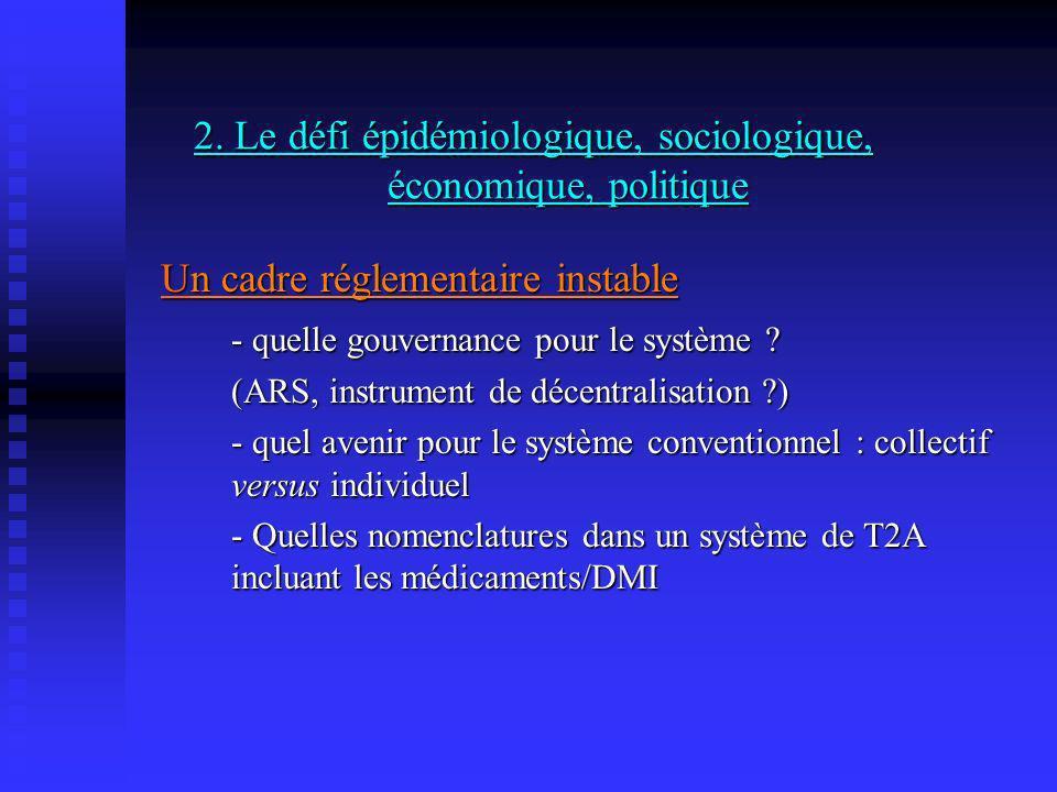 2. Le défi épidémiologique, sociologique, économique, politique Un cadre réglementaire instable - quelle gouvernance pour le système ? (ARS, instrumen