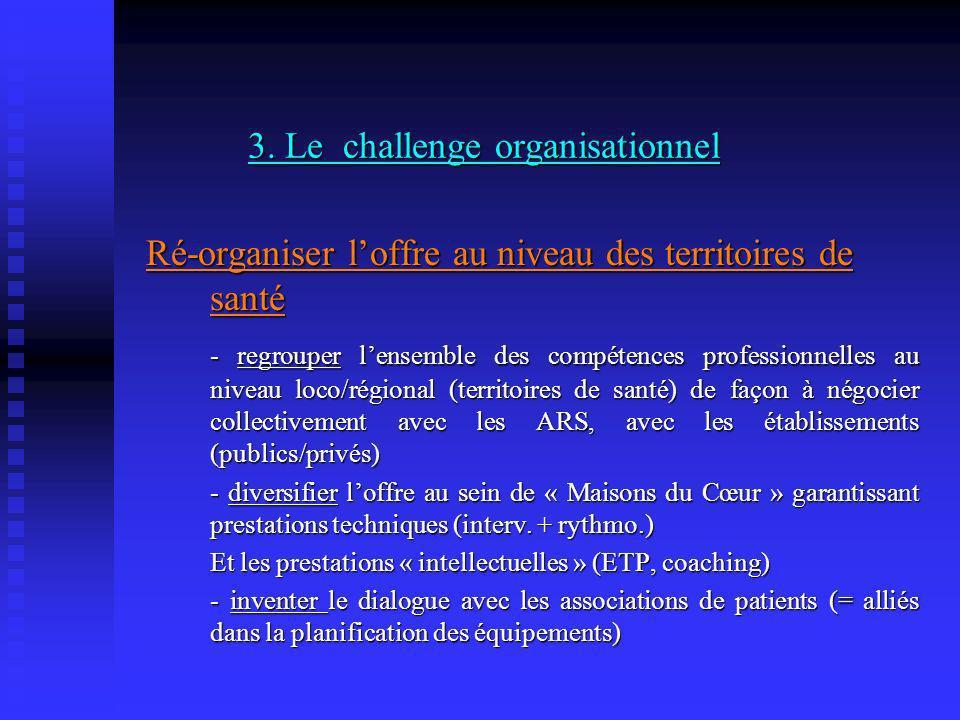 3. Le challenge organisationnel Ré-organiser loffre au niveau des territoires de santé - regrouper lensemble des compétences professionnelles au nivea