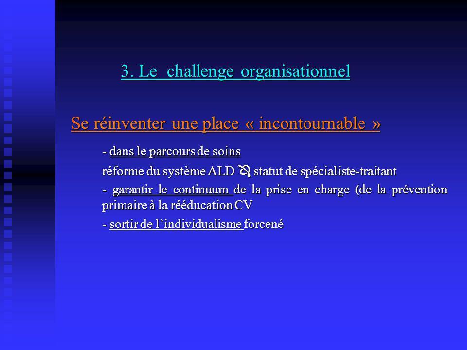 3. Le challenge organisationnel Se réinventer une place « incontournable » - dans le parcours de soins réforme du système ALD statut de spécialiste-tr