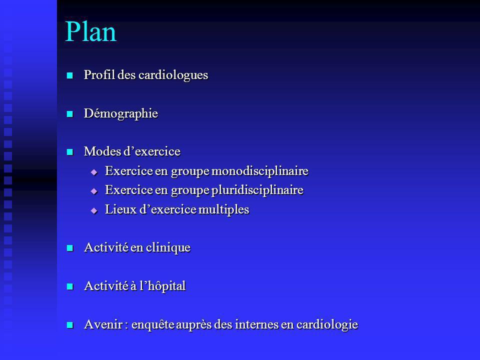 Plan Profil des cardiologues Profil des cardiologues Démographie Démographie Modes dexercice Modes dexercice Exercice en groupe monodisciplinaire Exer