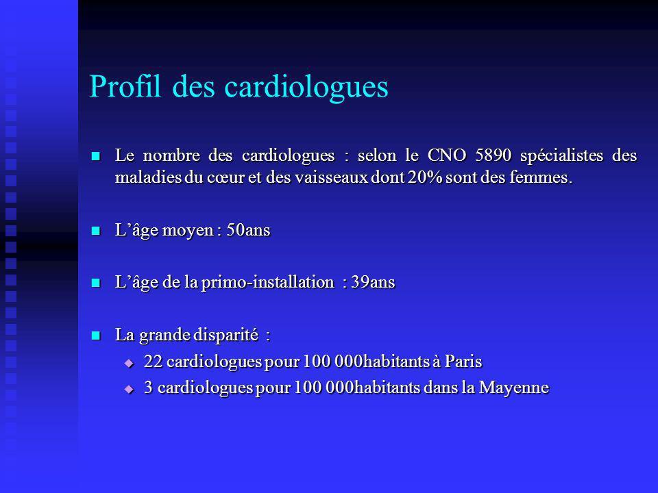 Profil des cardiologues Le nombre des cardiologues : selon le CNO 5890 spécialistes des maladies du cœur et des vaisseaux dont 20% sont des femmes. Le