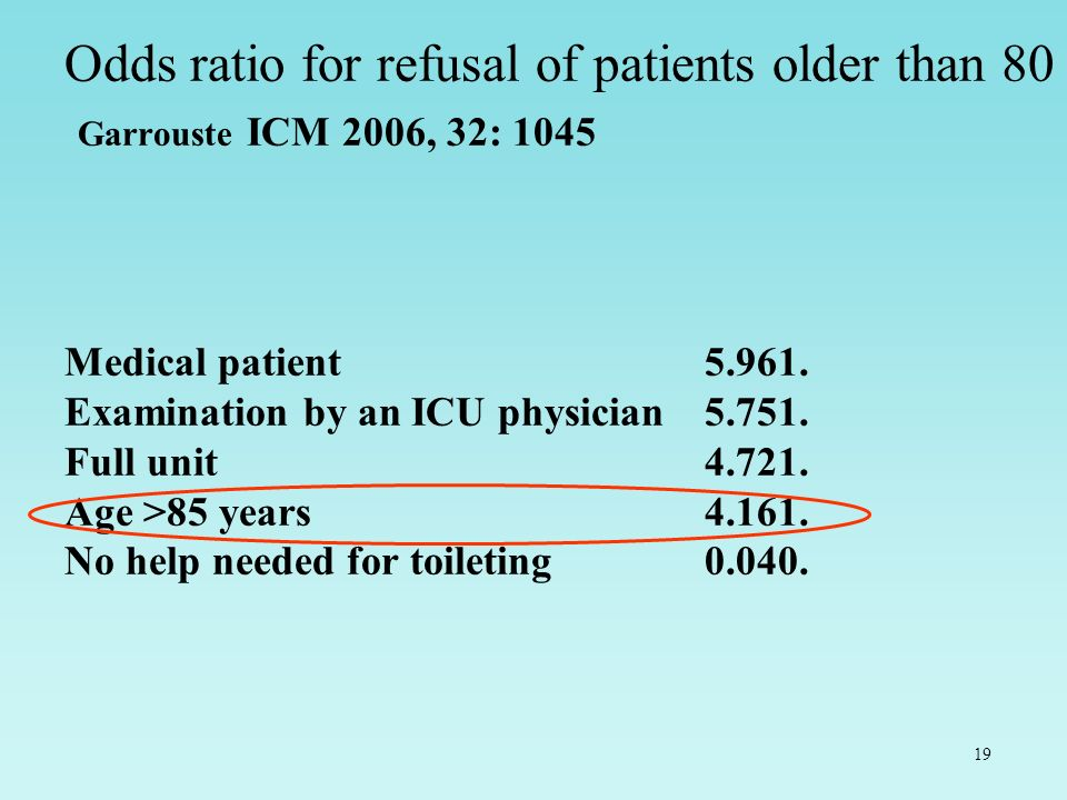 19 Odds ratio for refusal of patients older than 80 Garrouste ICM 2006, 32: 1045 Medical patient 5.961. Examination by an ICU physician 5.751. Full un