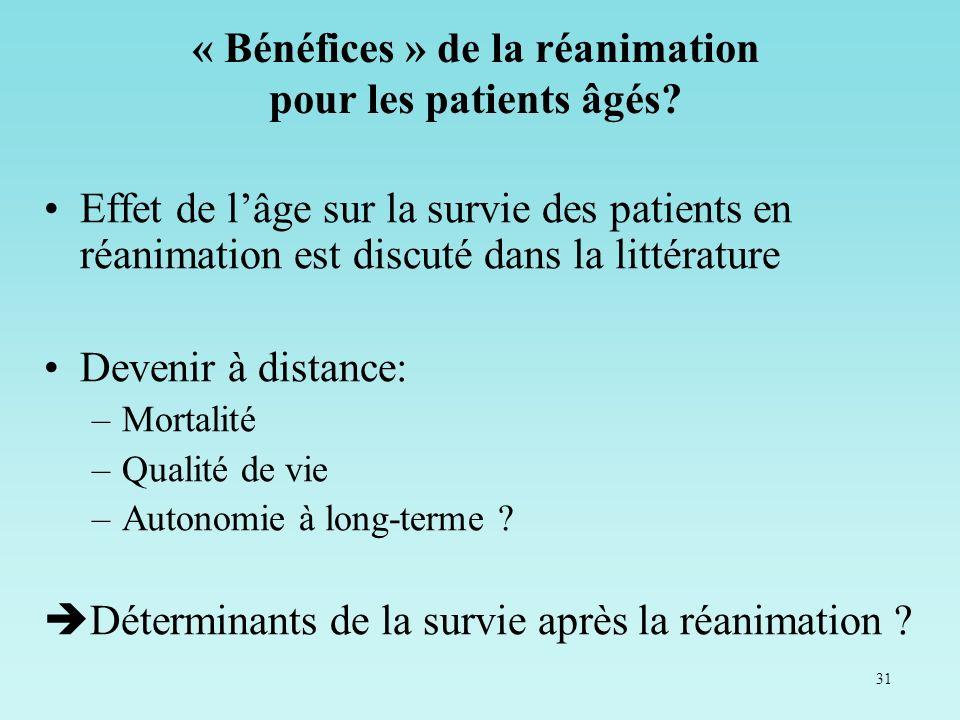 31 Effet de lâge sur la survie des patients en réanimation est discuté dans la littérature Devenir à distance: –Mortalité –Qualité de vie –Autonomie à