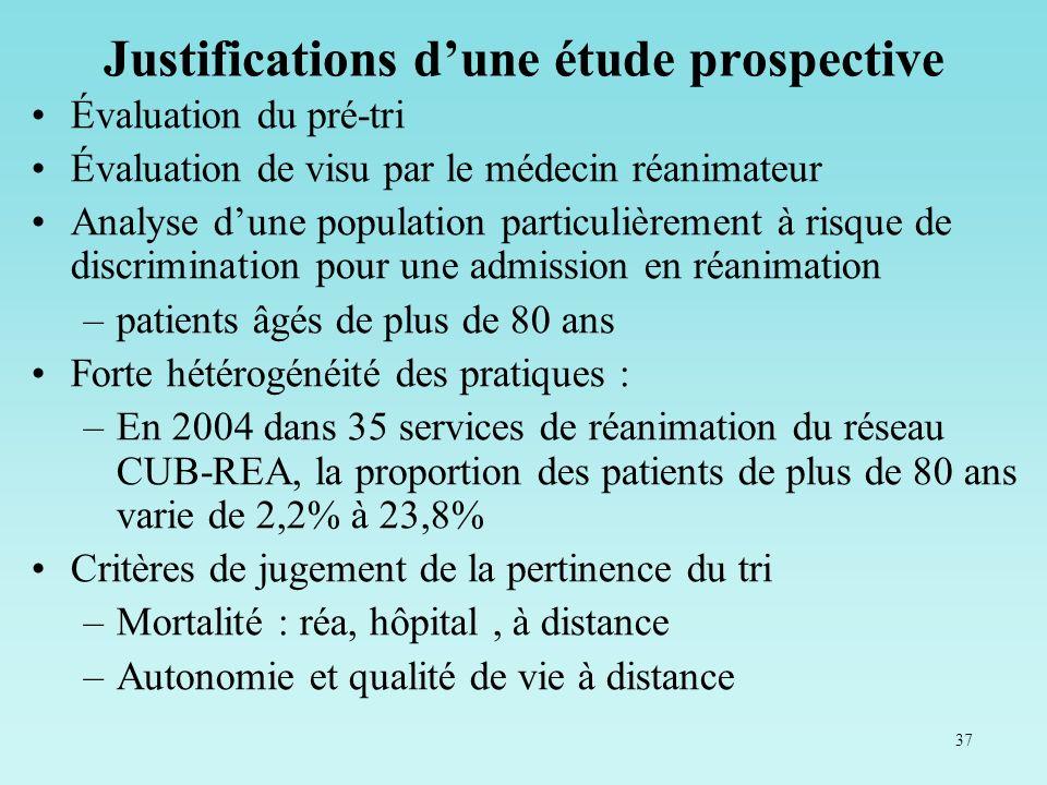 37 Justifications dune étude prospective Évaluation du pré-tri Évaluation de visu par le médecin réanimateur Analyse dune population particulièrement