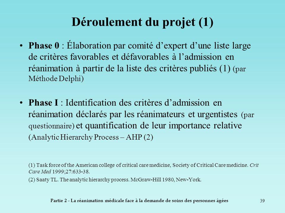 39 Déroulement du projet (1) Phase 0 : Élaboration par comité dexpert dune liste large de critères favorables et défavorables à ladmission en réanimat