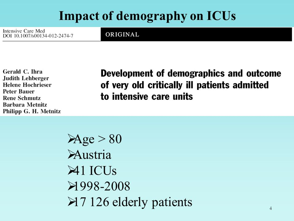 4 Impact of demography on ICUs Age > 80 Austria 41 ICUs 1998-2008 17 126 elderly patients