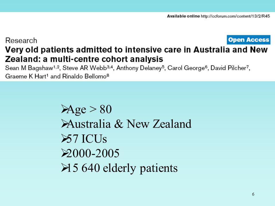 6 Age > 80 Australia & New Zealand 57 ICUs 2000-2005 15 640 elderly patients
